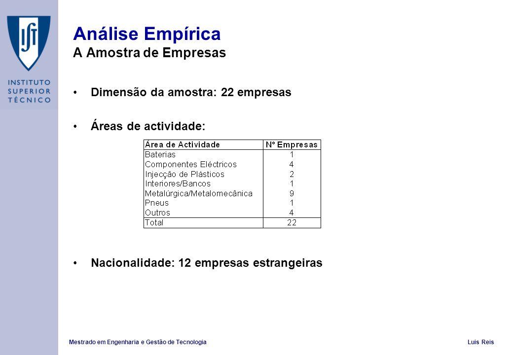 Mestrado em Engenharia e Gestão de TecnologiaLuis Reis Análise Empírica A Amostra de Empresas Dimensão da amostra: 22 empresas Áreas de actividade: Nacionalidade: 12 empresas estrangeiras