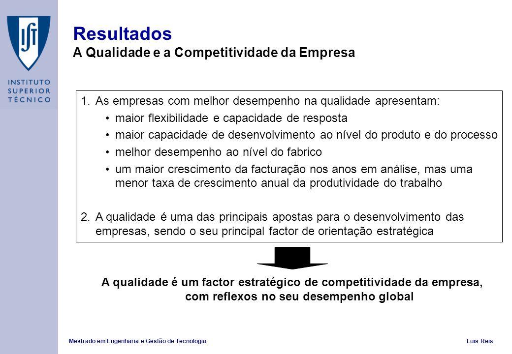 Mestrado em Engenharia e Gestão de TecnologiaLuis Reis Resultados A Qualidade e a Competitividade da Empresa 1.As empresas com melhor desempenho na qu
