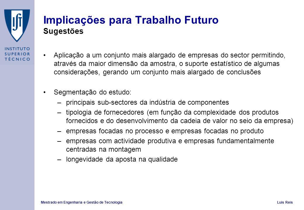 Mestrado em Engenharia e Gestão de TecnologiaLuis Reis Implicações para Trabalho Futuro Sugestões Aplicação a um conjunto mais alargado de empresas do