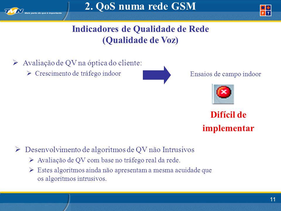 11 Indicadores de Qualidade de Rede (Qualidade de Voz) 2.