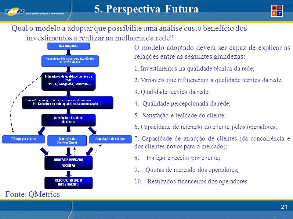 21 Qual o modelo a adoptar que possibilite uma análise custo benefício dos investimentos a realizar na melhoria da rede.