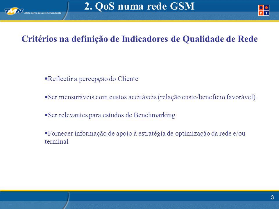 3 2. QoS numa rede GSM Reflectir a percepção do Cliente Ser mensuráveis com custos aceitáveis (relação custo/benefício favorável). Ser relevantes para