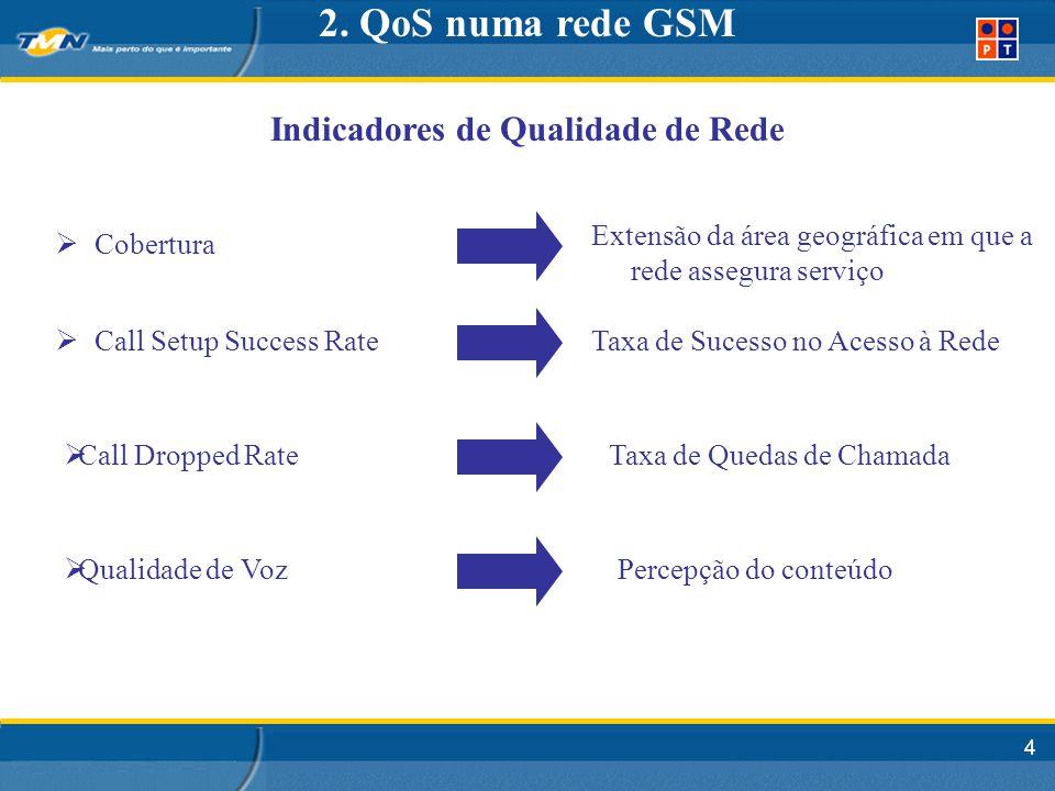 4 Cobertura Call Setup Success Rate Extensão da área geográfica em que a rede assegura serviço Qualidade de Voz Indicadores de Qualidade de Rede 2.
