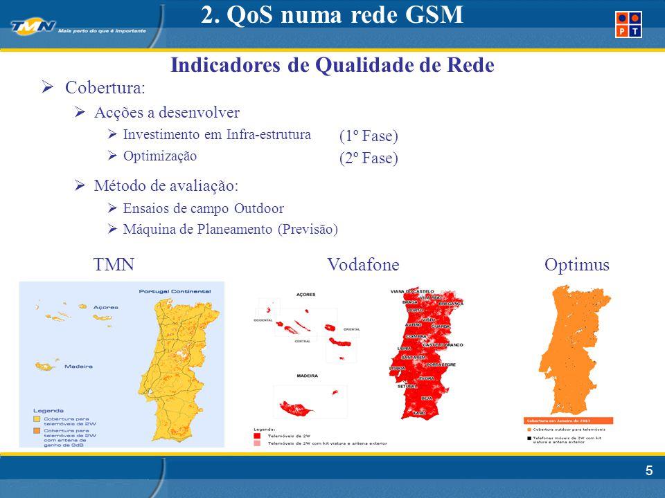 5 Cobertura: Acções a desenvolver Investimento em Infra-estrutura Optimização Indicadores de Qualidade de Rede 2.