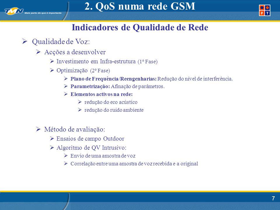 7 Qualidade de Voz: Acções a desenvolver Investimento em Infra-estrutura (1º Fase) Optimização (2º Fase) Plano de Frequência/Reengenharias: Redução do nível de interferência.