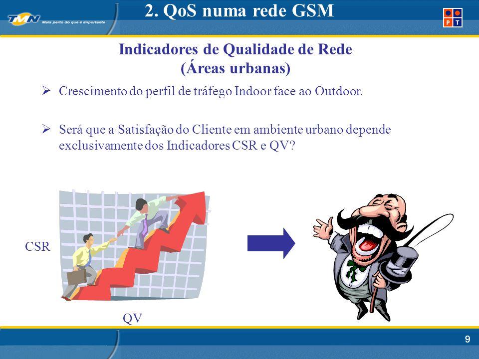 9 Indicadores de Qualidade de Rede (Áreas urbanas) 2.