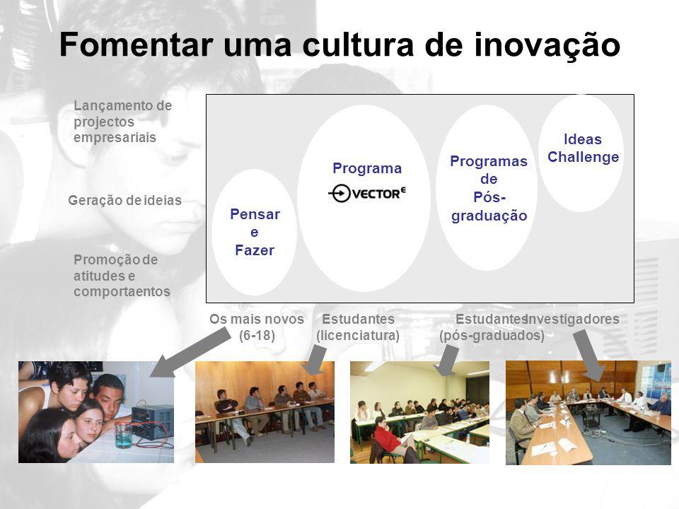 Fomentar uma cultura de inovação Lançamento de projectos empresariais Geração de ideias Promoção de atitudes e comportaentos Os mais novos (6-18) Pens