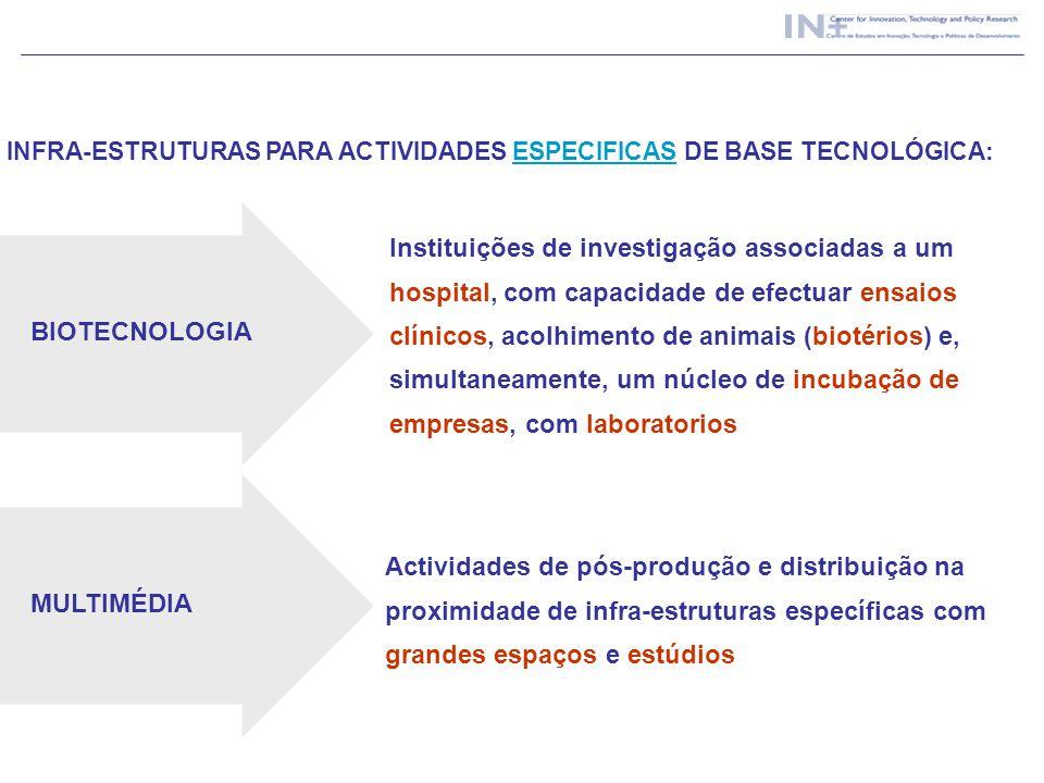 Instituições de investigação associadas a um hospital, com capacidade de efectuar ensaios clínicos, acolhimento de animais (biotérios) e, simultaneame