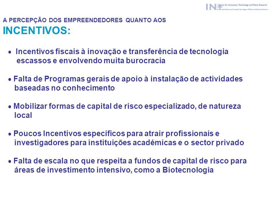 A PERCEPÇÃO DOS EMPREENDEDORES QUANTO AOS INCENTIVOS: Incentivos fiscais à inovação e transferência de tecnologia escassos e envolvendo muita burocrac