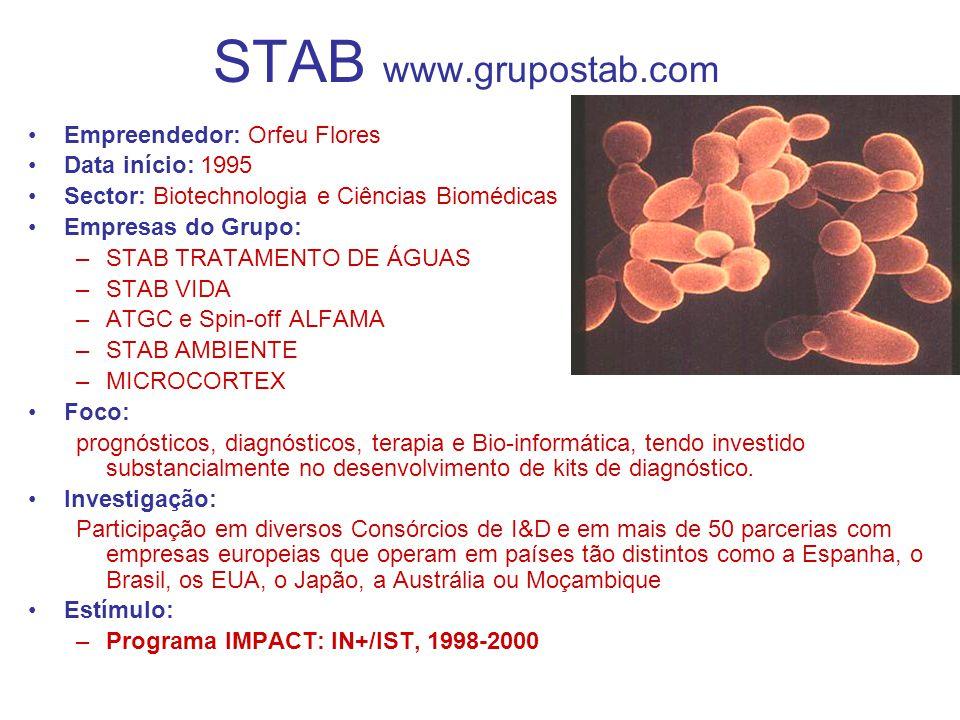 STAB www.grupostab.com Empreendedor: Orfeu Flores Data início: 1995 Sector: Biotechnologia e Ciências Biomédicas Empresas do Grupo: –STAB TRATAMENTO D