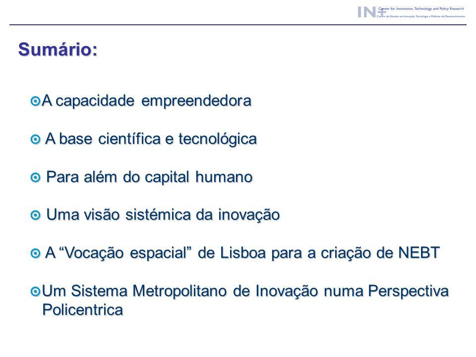 A capacidade empreendedora A capacidade empreendedora A base científica e tecnológica A base científica e tecnológica Para além do capital humano Para