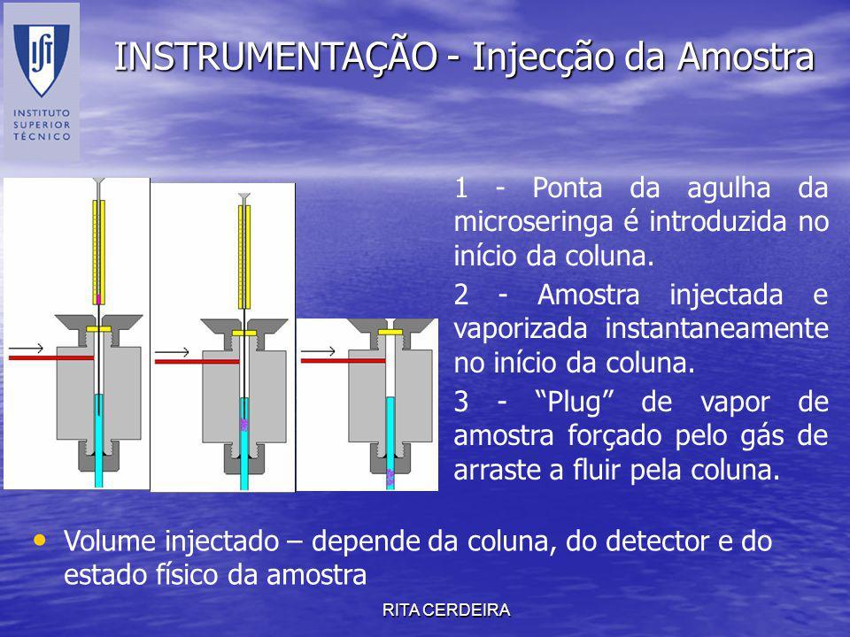 RITA CERDEIRA 1 - Ponta da agulha da microseringa é introduzida no início da coluna. INSTRUMENTAÇÃO - Injecção da Amostra Volume injectado – depende d