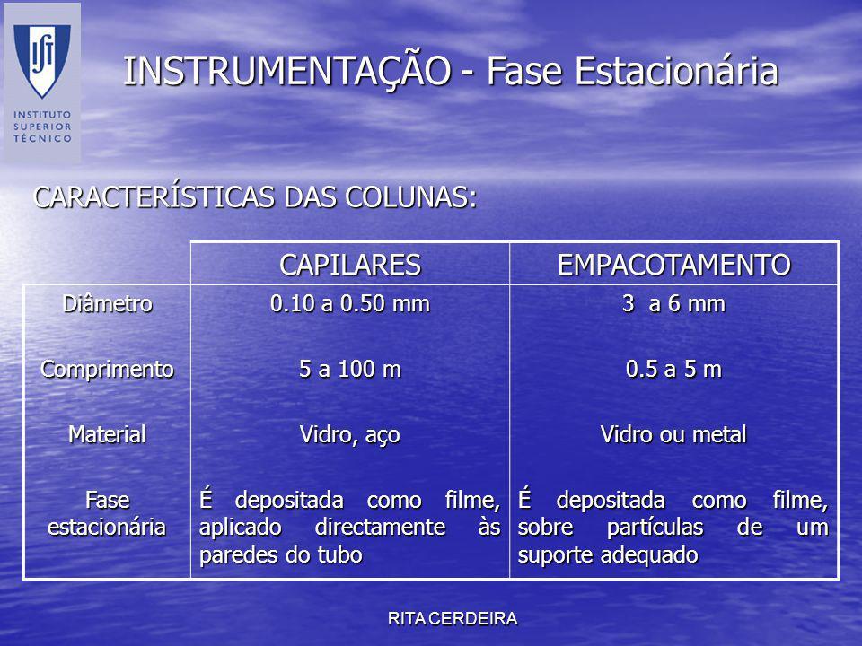 RITA CERDEIRA CARACTERÍSTICAS DAS COLUNAS: CAPILARESEMPACOTAMENTO DiâmetroComprimentoMaterial Fase estacionária 0.10 a 0.50 mm 5 a 100 m Vidro, aço É