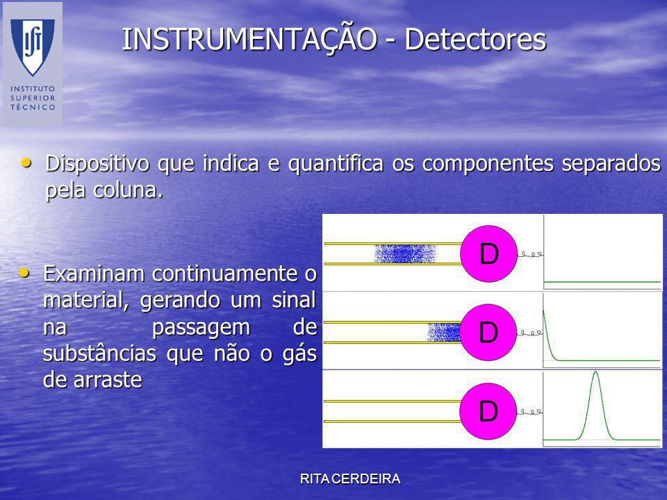 RITA CERDEIRA INSTRUMENTAÇÃO - Detectores Examinam continuamente o material, gerando um sinal na passagem de substâncias que não o gás de arraste Exam