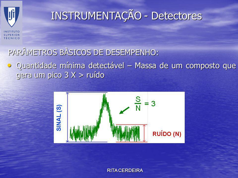 RITA CERDEIRA INSTRUMENTAÇÃO - Detectores Quantidade mínima detectável – Massa de um composto que gera um pico 3 X > ruído Quantidade mínima detectáve