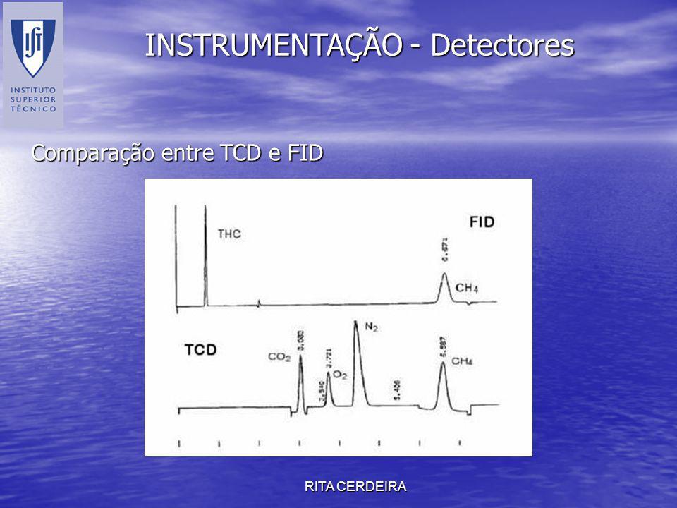 RITA CERDEIRA INSTRUMENTAÇÃO - Detectores Comparação entre TCD e FID