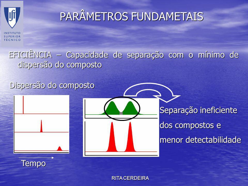 RITA CERDEIRA PARÂMETROS FUNDAMETAIS EFICIÊNCIA – Capacidade de separação com o mínimo de dispersão do composto Separação ineficiente dos compostos e