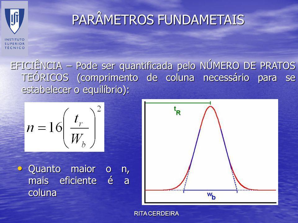 RITA CERDEIRA PARÂMETROS FUNDAMETAIS EFICIÊNCIA – Pode ser quantificada pelo NÚMERO DE PRATOS TEÓRICOS (comprimento de coluna necessário para se estab