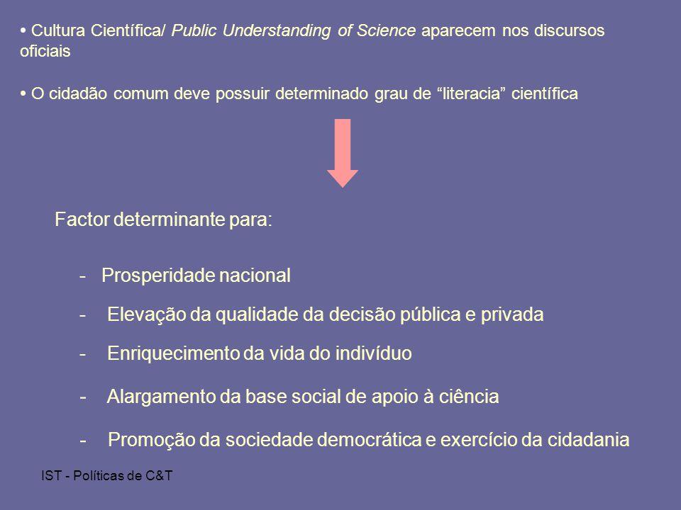 IST - Políticas de C&T Cultura Científica/ Public Understanding of Science aparecem nos discursos oficiais O cidadão comum deve possuir determinado grau de literacia científica Factor determinante para: - Prosperidade nacional - Elevação da qualidade da decisão pública e privada - Enriquecimento da vida do indivíduo - Alargamento da base social de apoio à ciência - Promoção da sociedade democrática e exercício da cidadania