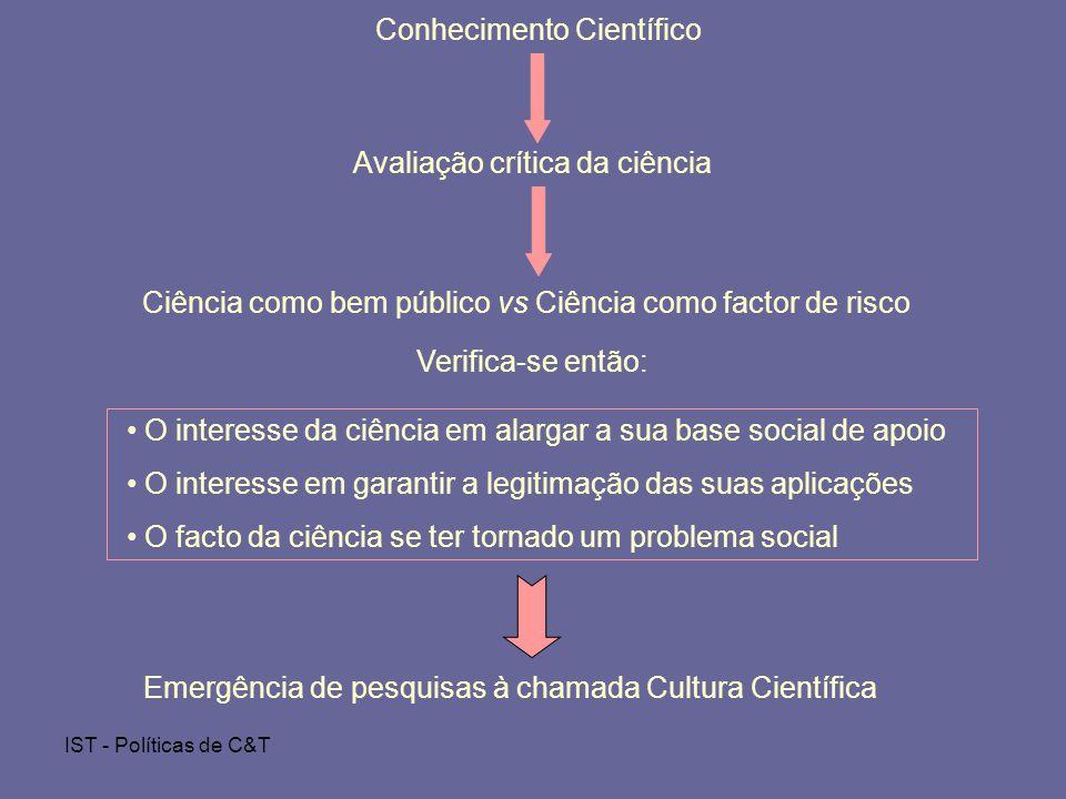 IST - Políticas de C&T Rómulo de Carvalho Professor, pedagogo, cientista e investigador de História das ciências.