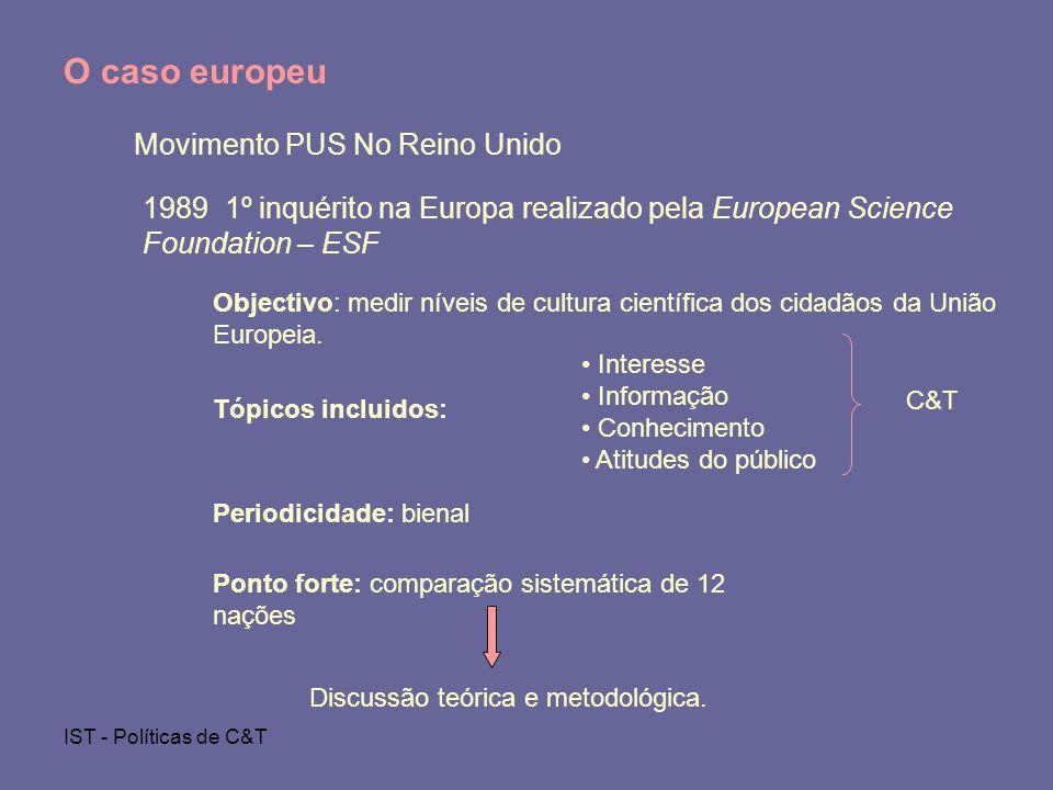 IST - Políticas de C&T 1989 1º inquérito na Europa realizado pela European Science Foundation – ESF Objectivo: medir níveis de cultura científica dos cidadãos da União Europeia.