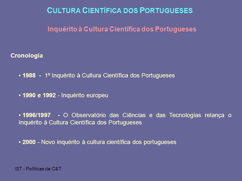 IST - Políticas de C&T C ULTURA C IENTÍFICA DOS P ORTUGUESES Inquérito à Cultura Científica dos Portugueses Cronologia 1988 - 1º Inquérito à Cultura Científica dos Portugueses 1990 e 1992 - Inquérito europeu 1996/1997 - O Observatório das Ciências e das Tecnologias relança o Inquérito à Cultura Científica dos Portugueses 2000 - Novo inquérito à cultura científica dos portugueses