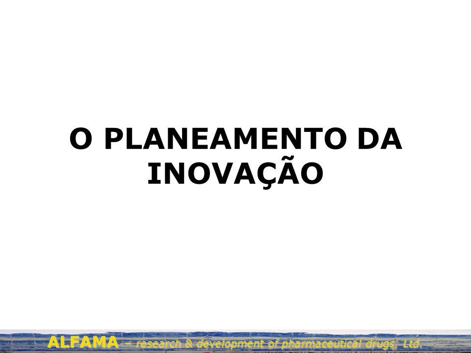 O PLANEAMENTO DA INOVAÇÃO ALFAMA – research & development of pharmaceutical drugs, Ltd.