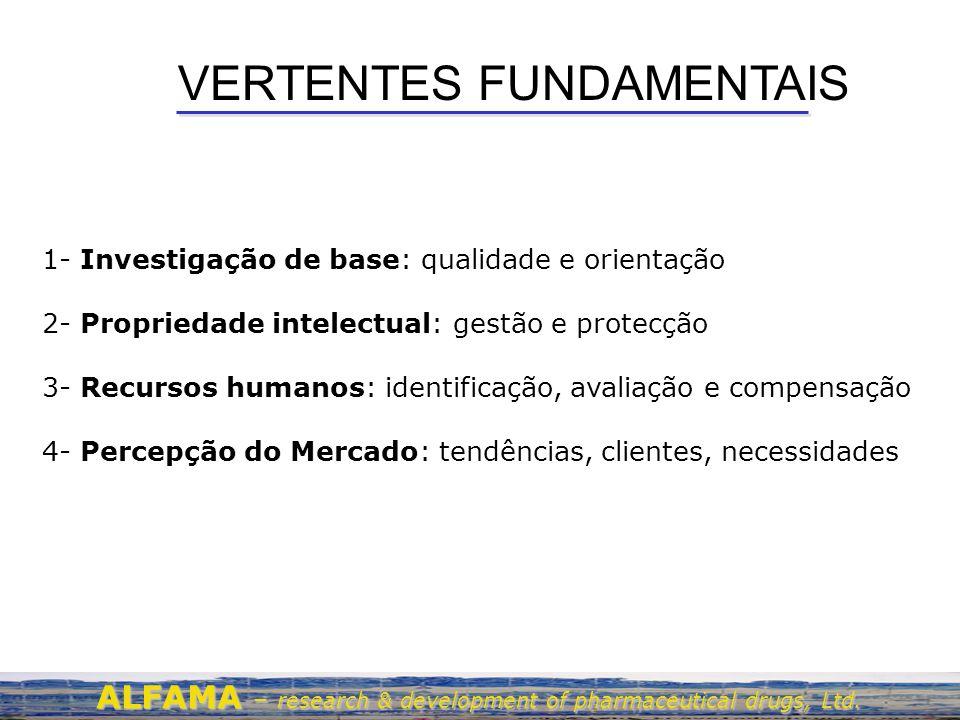 VERTENTES FUNDAMENTAIS 1- Investigação de base: qualidade e orientação 2- Propriedade intelectual: gestão e protecção 3- Recursos humanos: identificaç
