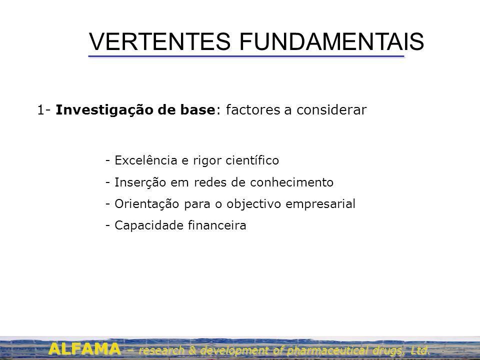 VERTENTES FUNDAMENTAIS 1- Investigação de base: factores a considerar ALFAMA – research & development of pharmaceutical drugs, Ltd. - Excelência e rig