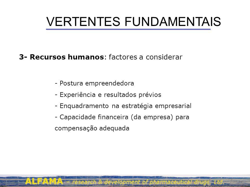 VERTENTES FUNDAMENTAIS 3- Recursos humanos: factores a considerar ALFAMA – research & development of pharmaceutical drugs, Ltd. - Postura empreendedor