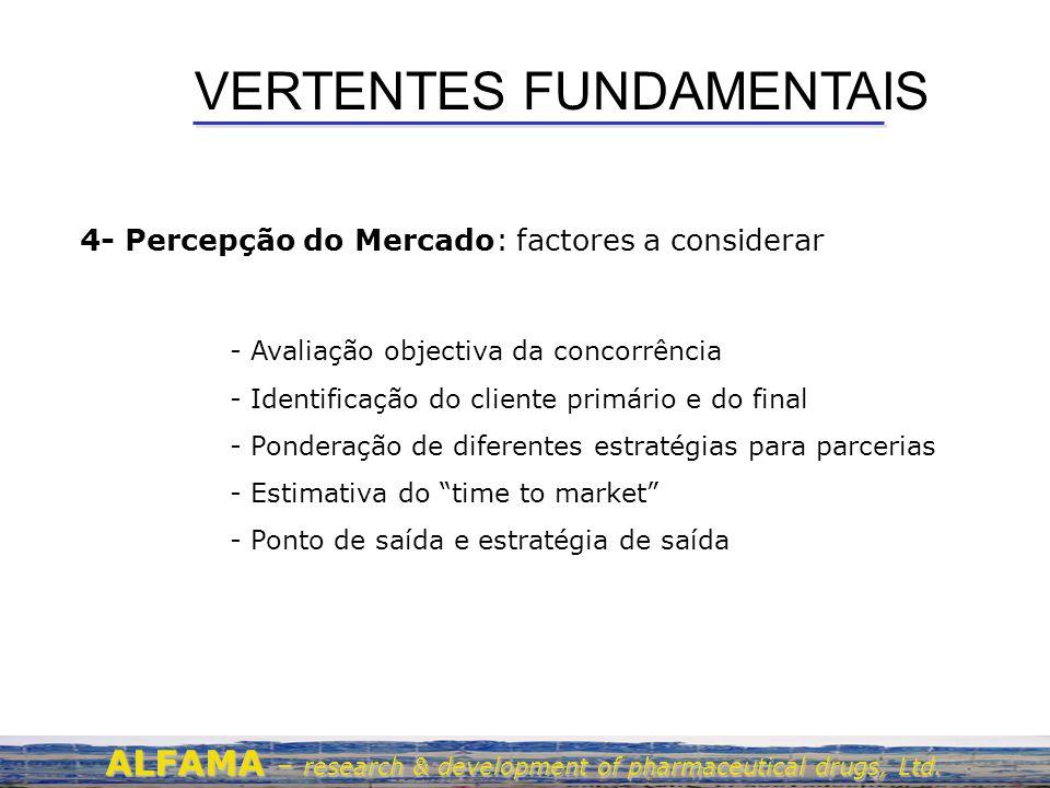 VERTENTES FUNDAMENTAIS 4- Percepção do Mercado: factores a considerar ALFAMA – research & development of pharmaceutical drugs, Ltd. - Avaliação object