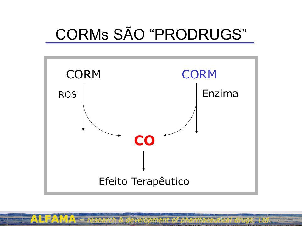 CORMs SÃO PRODRUGS CORM CO Efeito Terapêutico ROS Enzima ALFAMA – research & development of pharmaceutical drugs, Ltd.