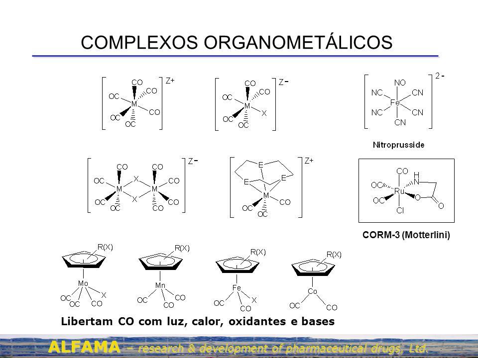COMPLEXOS ORGANOMETÁLICOS Libertam CO com luz, calor, oxidantes e bases CORM-3 (Motterlini) ALFAMA – research & development of pharmaceutical drugs, L