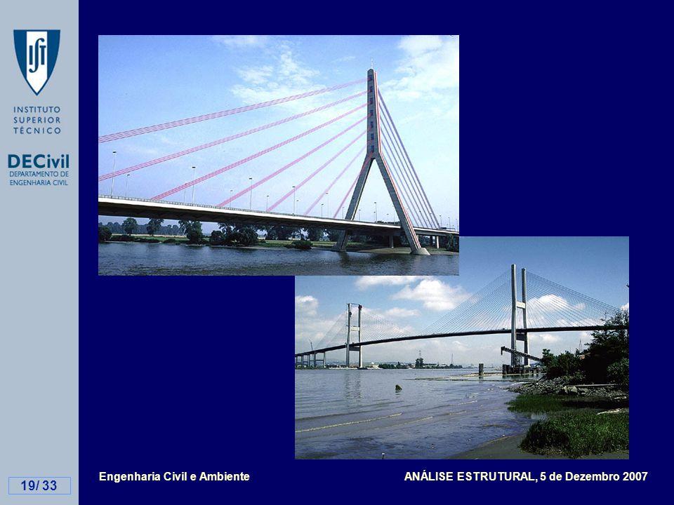 Engenharia Civil e Ambiente ANÁLISE ESTRUTURAL, 5 de Dezembro 2007 19/ 33