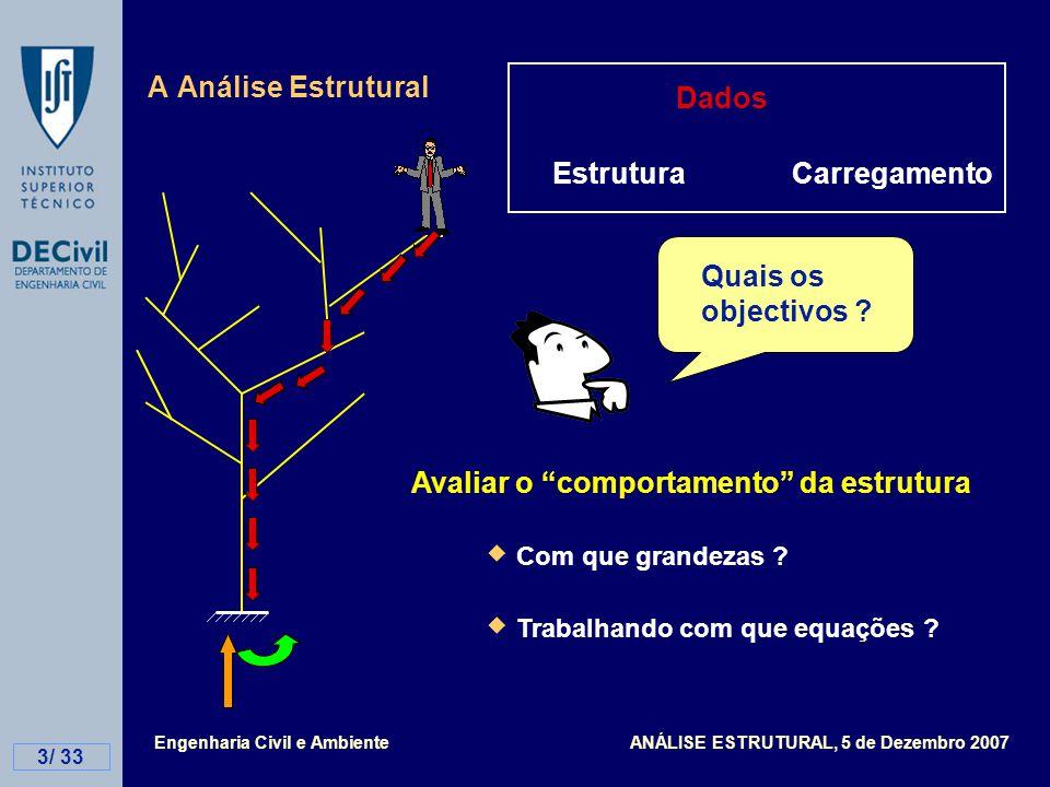 Engenharia Civil e Ambiente ANÁLISE ESTRUTURAL, 5 de Dezembro 2007 3/ 33 A Análise Estrutural Quais os objectivos .