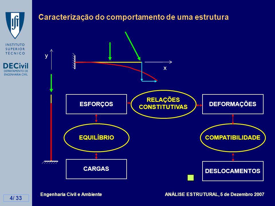 Engenharia Civil e Ambiente ANÁLISE ESTRUTURAL, 5 de Dezembro 2007 4/ 33 Caracterização do comportamento de uma estrutura y x DESLOCAMENTOS DEFORMAÇÕESESFORÇOS CARGAS RELAÇÕES CONSTITUTIVAS EQUILÍBRIO COMPATIBILIDADE
