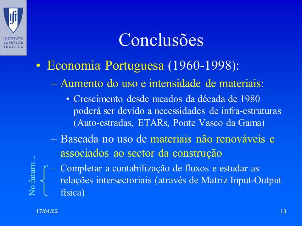 17/04/0213 Conclusões Economia Portuguesa (1960-1998): –Aumento do uso e intensidade de materiais: Crescimento desde meados da década de 1980 poderá ser devido a necessidades de infra-estruturas (Auto-estradas, ETARs, Ponte Vasco da Gama) –Baseada no uso de materiais não renováveis e associados ao sector da construção –Completar a contabilização de fluxos e estudar as relações intersectoriais (através de Matriz Input-Output física) No futuro...
