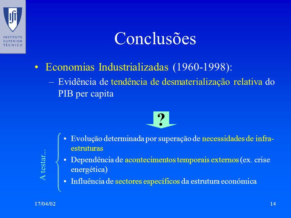 17/04/0214 Conclusões Economias Industrializadas (1960-1998): –Evidência de tendência de desmaterialização relativa do PIB per capita Evolução determinada por superação de necessidades de infra- estruturas Dependência de acontecimentos temporais externos (ex.