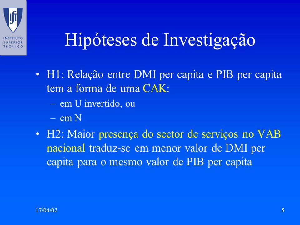 17/04/026 Metodologia 1: Cálculo do DMI para Portugal 2: Decomposição da variação do DMI 3: Teste de hipóteses: dados de vários países industrializados e vários anos