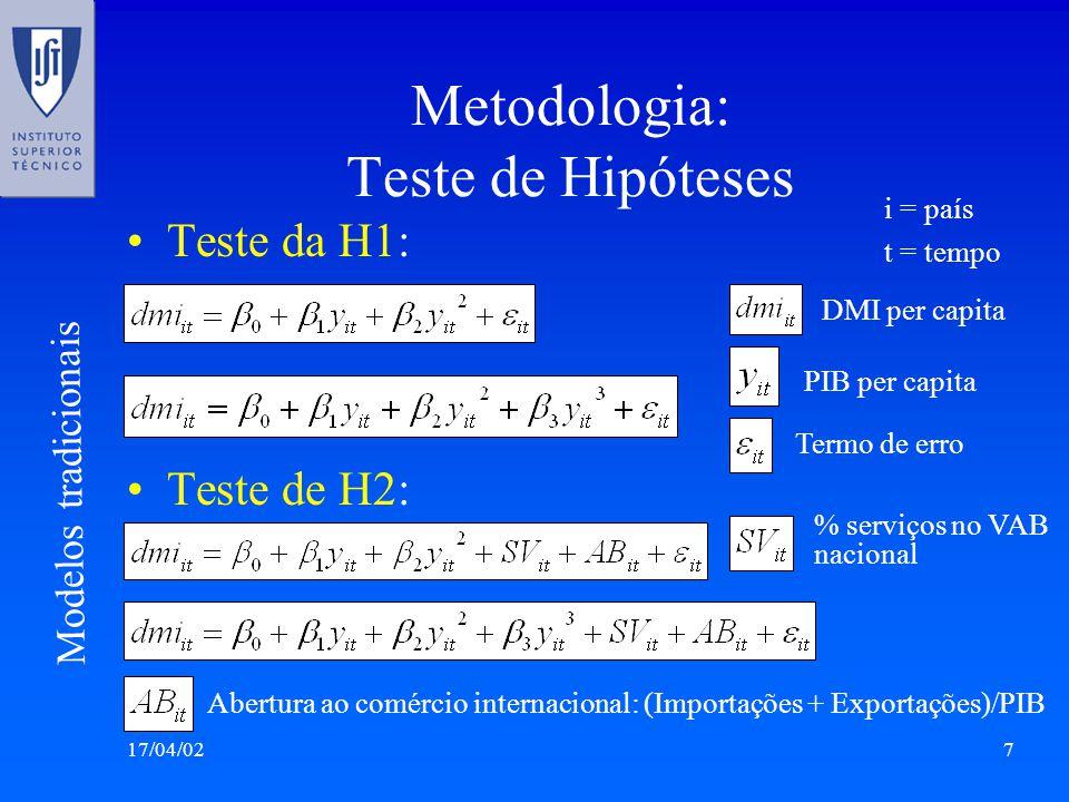 17/04/027 Metodologia: Teste de Hipóteses Teste da H1: Teste de H2: DMI per capita PIB per capita Termo de erro i = país t = tempo Modelos tradicionais % serviços no VAB nacional Abertura ao comércio internacional: (Importações + Exportações)/PIB