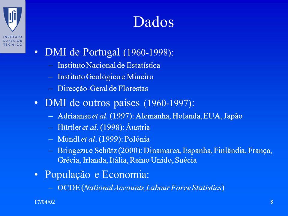 17/04/028 Dados DMI de Portugal (1960-1998): –Instituto Nacional de Estatística –Instituto Geológico e Mineiro –Direcção-Geral de Florestas DMI de outros países (1960-1997) : –Adriaanse et al.