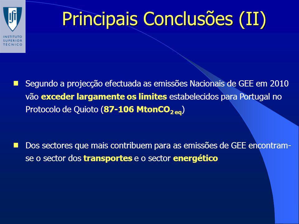 Segundo a projecção efectuada as emissões Nacionais de GEE em 2010 vão exceder largamente os limites estabelecidos para Portugal no Protocolo de Quiot