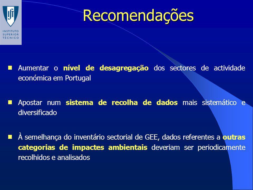 Recomendações Aumentar o nível de desagregação dos sectores de actividade económica em Portugal Apostar num sistema de recolha de dados mais sistemáti