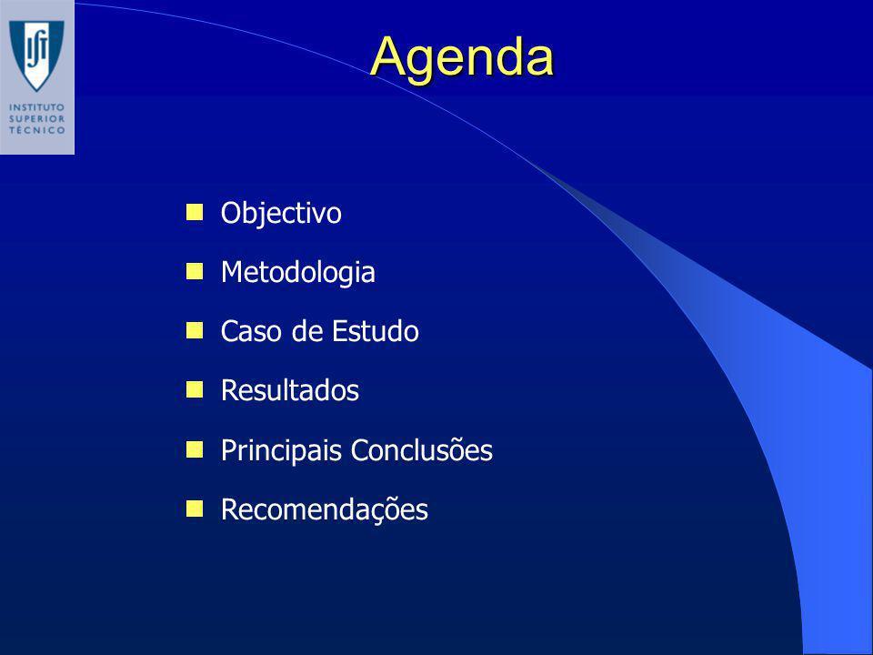 Agenda Objectivo Metodologia Caso de Estudo Resultados Principais Conclusões Recomendações