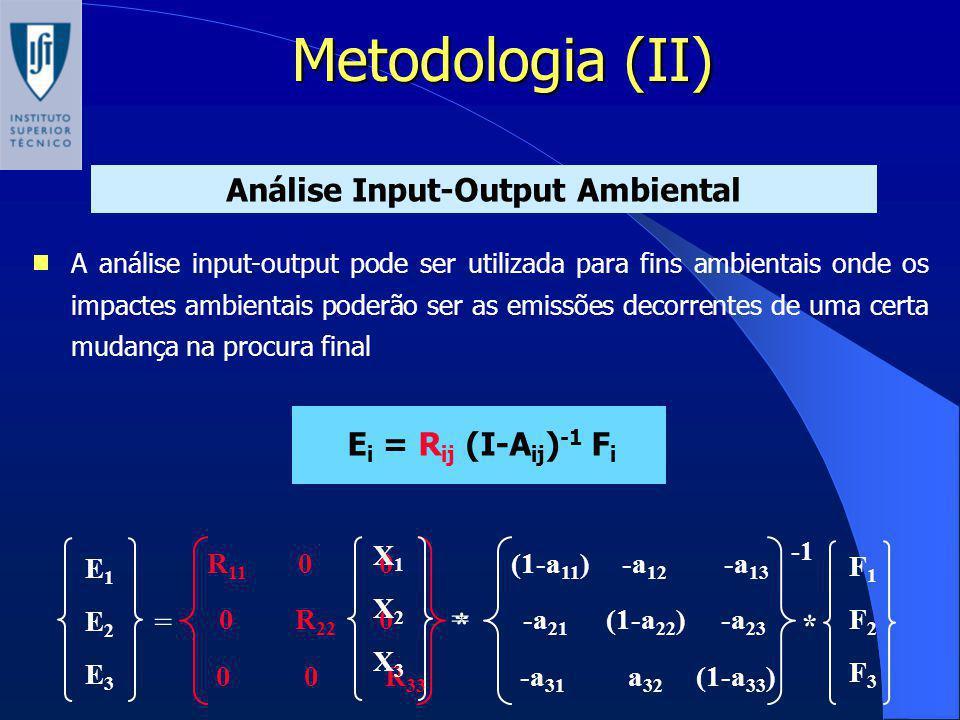 Metodologia (II) E i = R ij (I-A ij ) -1 F i A análise input-output pode ser utilizada para fins ambientais onde os impactes ambientais poderão ser as