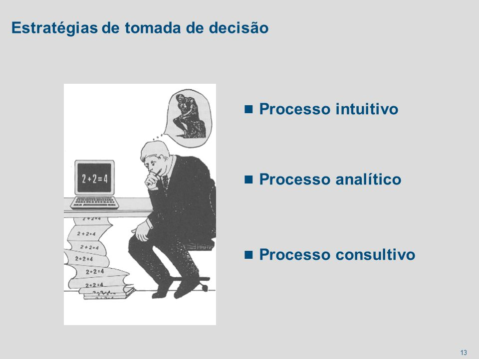 13 Estratégias de tomada de decisão n Processo intuitivo n Processo analítico n Processo consultivo