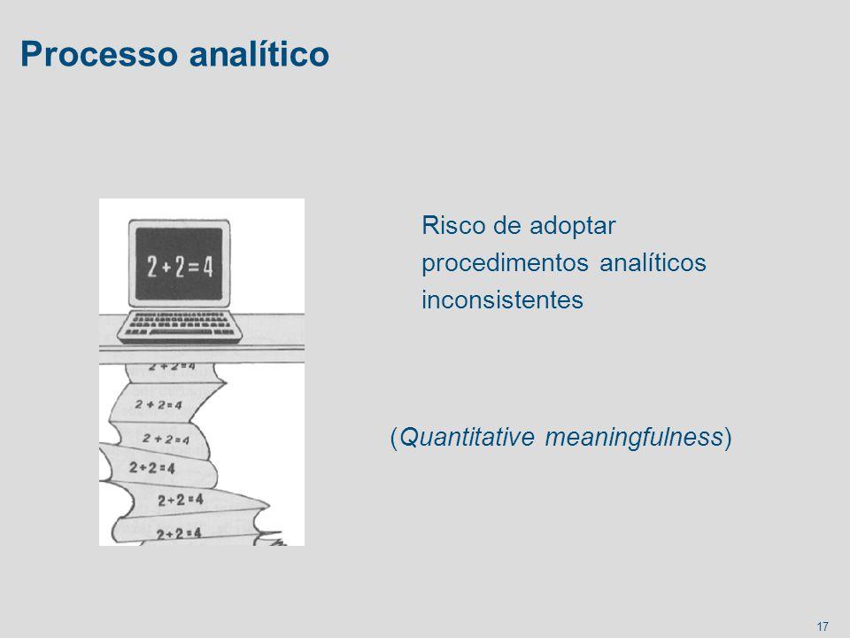 17 Processo analítico Risco de adoptar procedimentos analíticos inconsistentes (Quantitative meaningfulness)