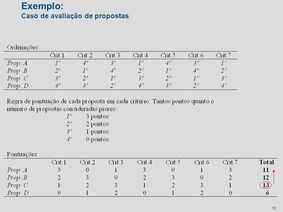 18 Exemplo: Caso de avaliação de propostas