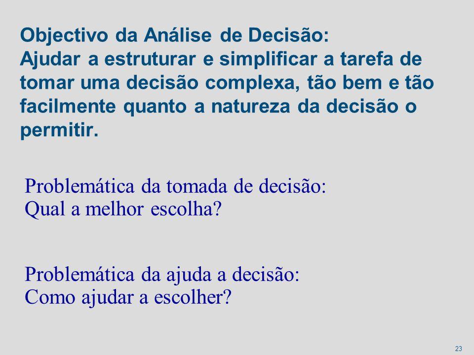23 Problemática da tomada de decisão: Qual a melhor escolha? Problemática da ajuda a decisão: Como ajudar a escolher? Objectivo da Análise de Decisão: