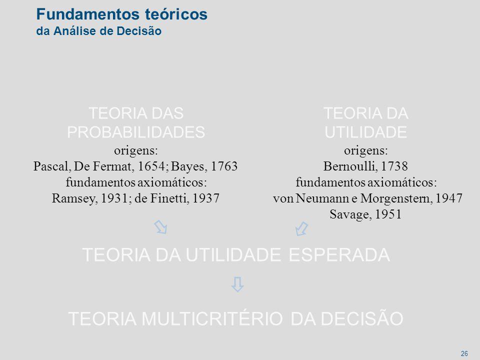 26 Fundamentos teóricos da Análise de Decisão TEORIA DAS PROBABILIDADES origens: Pascal, De Fermat, 1654; Bayes, 1763 fundamentos axiomáticos: Ramsey,